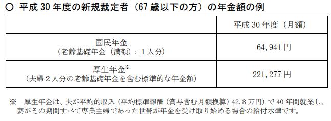 f:id:shunpon:20180224100050p:plain