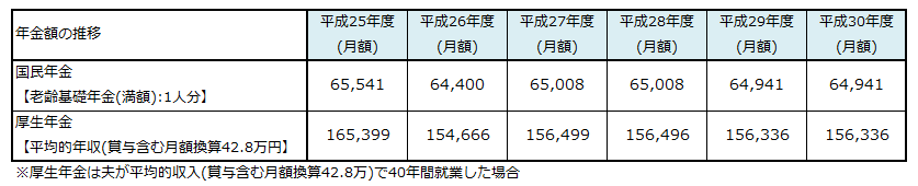 f:id:shunpon:20180224105219p:plain