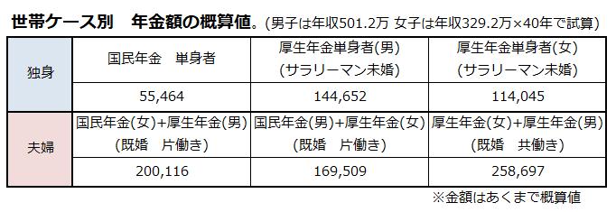 f:id:shunpon:20180224142402p:plain
