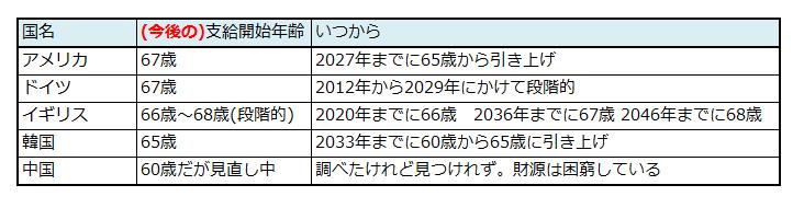 f:id:shunpon:20180224160444p:plain
