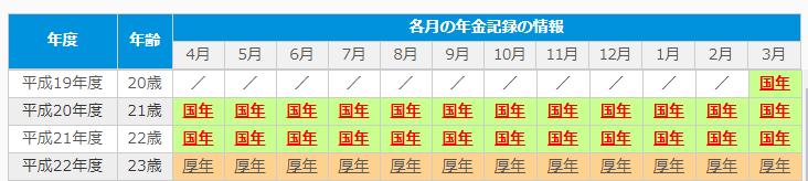 f:id:shunpon:20180225105932p:plain
