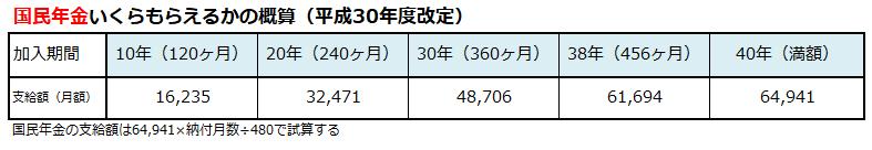 f:id:shunpon:20180226211630p:plain