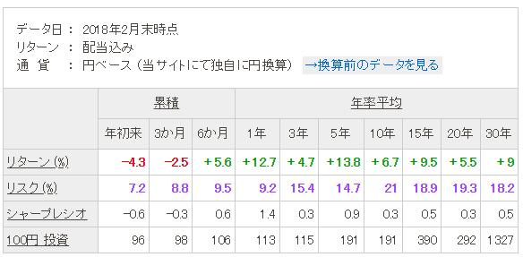 f:id:shunpon:20180321002644p:plain