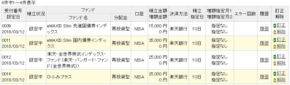 f:id:shunpon:20180328003909p:plain