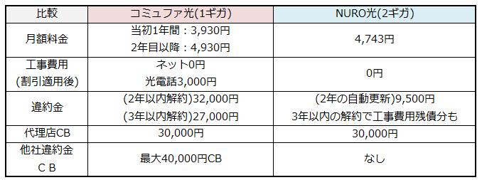 f:id:shunpon:20180401114722p:plain