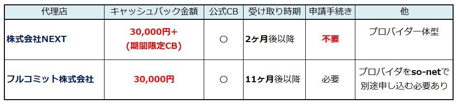 f:id:shunpon:20180409224909p:plain