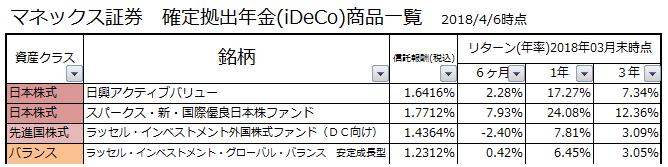 f:id:shunpon:20180410124958p:plain