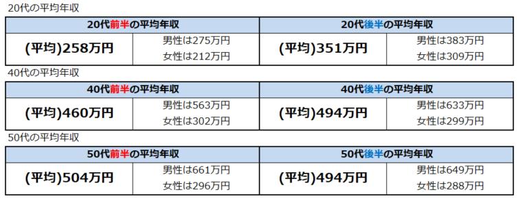 f:id:shunpon:20180411234408p:plain