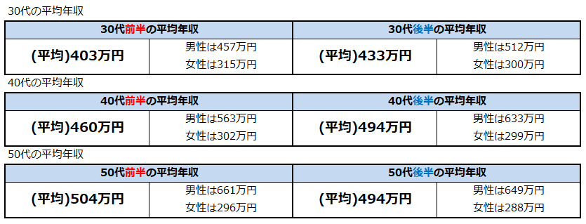 f:id:shunpon:20180414152835p:plain