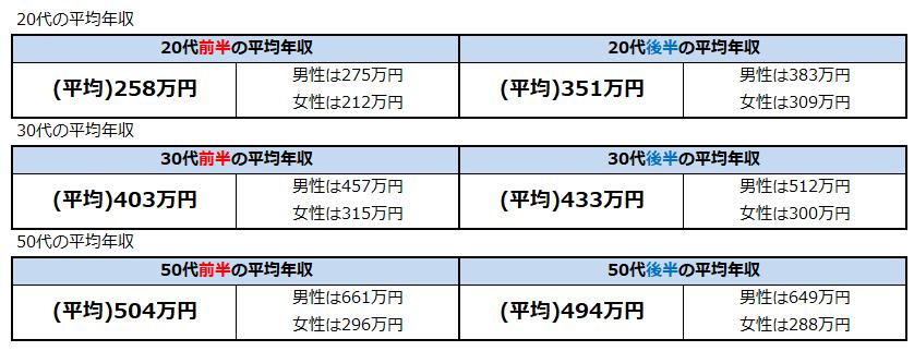 f:id:shunpon:20180415185814p:plain