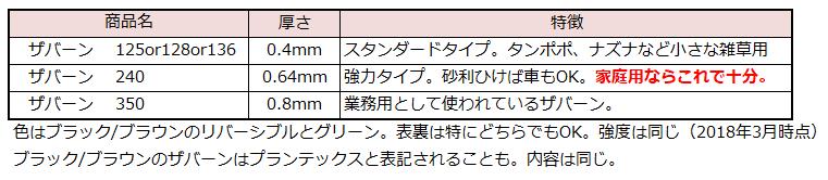 f:id:shunpon:20180506210044p:plain