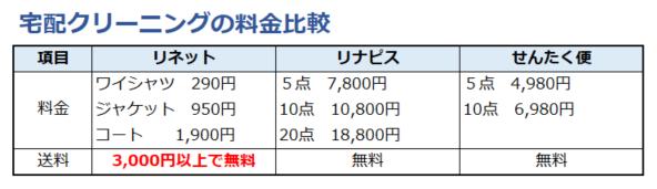 f:id:shunpon:20180524001524p:plain