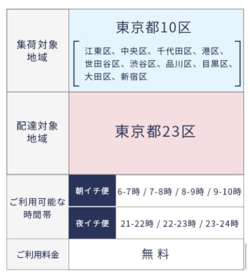 f:id:shunpon:20180526230936p:plain