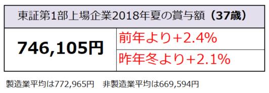 f:id:shunpon:20180605234019p:plain