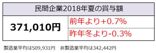 f:id:shunpon:20180606000339p:plain