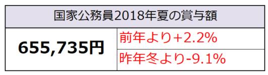 f:id:shunpon:20180606001329p:plain