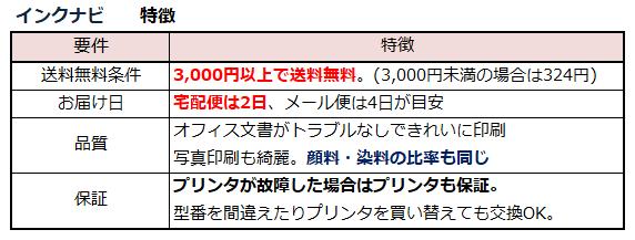 f:id:shunpon:20180610165732p:plain