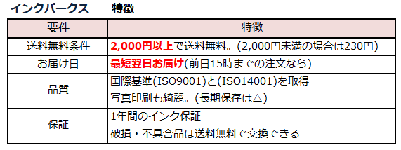 f:id:shunpon:20180610211918p:plain