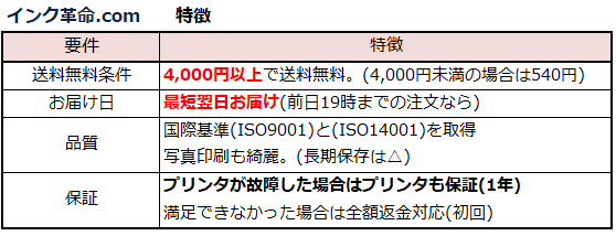 f:id:shunpon:20180610212431p:plain