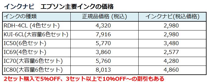 f:id:shunpon:20180613004958p:plain