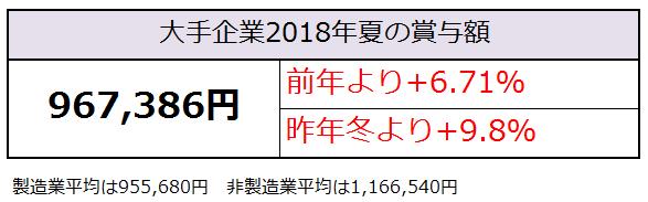 f:id:shunpon:20180615164815p:plain