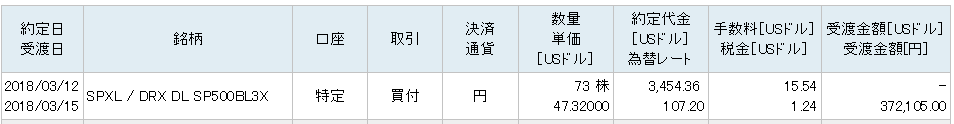 f:id:shunpon:20180617162312p:plain