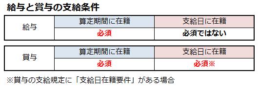 f:id:shunpon:20180709212758p:plain