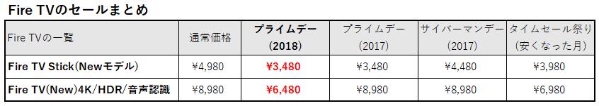 f:id:shunpon:20180724005438p:plain
