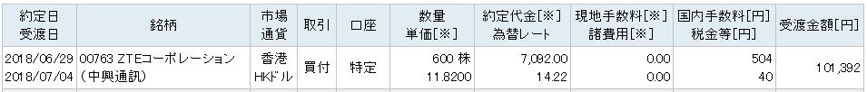 f:id:shunpon:20180724233624p:plain