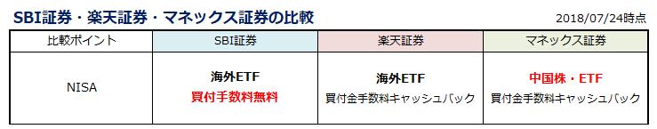 f:id:shunpon:20180725001028p:plain