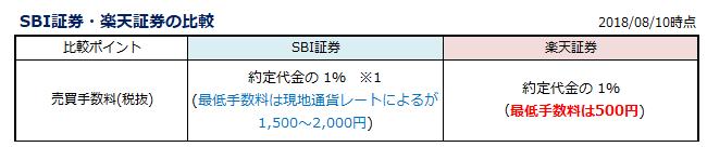 f:id:shunpon:20180810003532p:plain