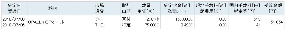 f:id:shunpon:20180810004905p:plain