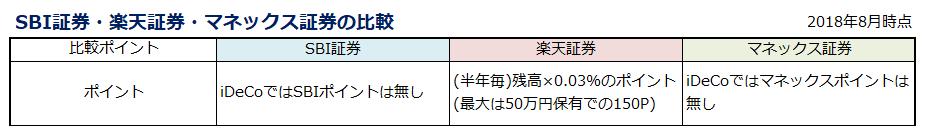 f:id:shunpon:20180814233327p:plain