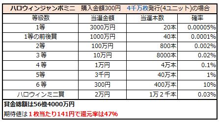 f:id:shunpon:20180829000851p:plain