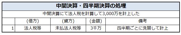 f:id:shunpon:20180830224402p:plain