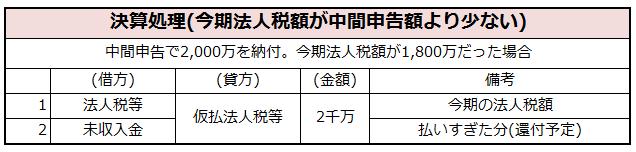f:id:shunpon:20180830224651p:plain