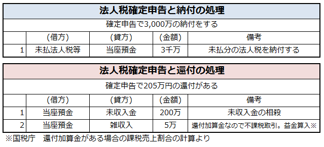 f:id:shunpon:20180830224813p:plain