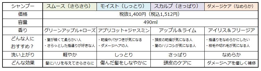 f:id:shunpon:20180907002443p:plain