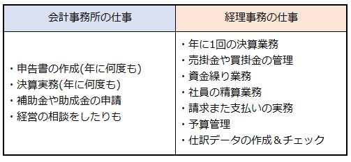 f:id:shunpon:20180907230047p:plain