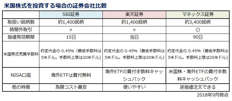 f:id:shunpon:20180908231339p:plain