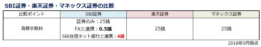 f:id:shunpon:20180908233058p:plain