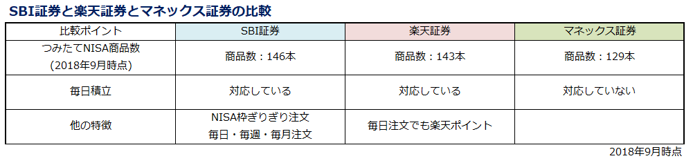 f:id:shunpon:20180909002108p:plain
