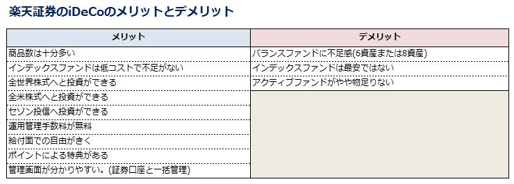 f:id:shunpon:20180912002822p:plain