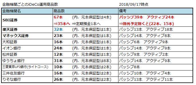 f:id:shunpon:20180916222647p:plain