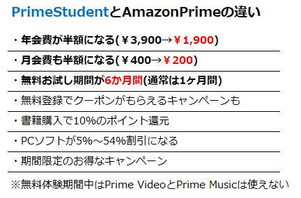 f:id:shunpon:20180919010117p:plain