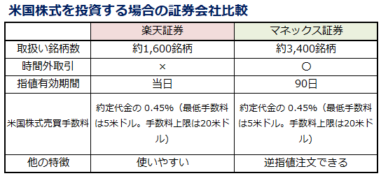 f:id:shunpon:20180924164548p:plain