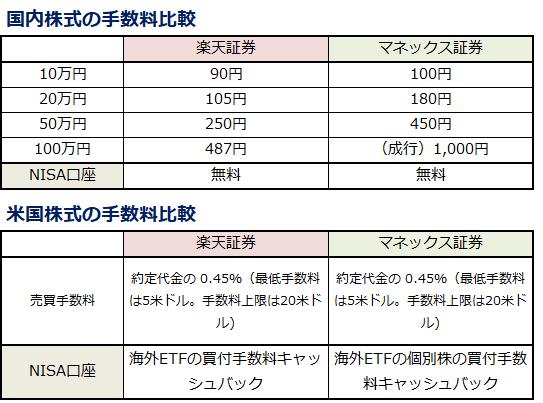 f:id:shunpon:20180924164612p:plain