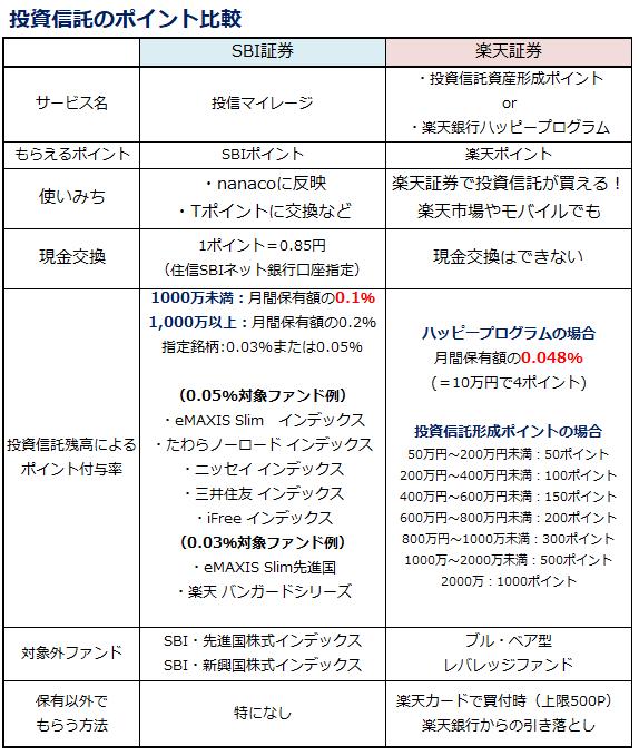 f:id:shunpon:20180924171914p:plain