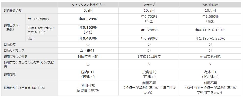f:id:shunpon:20180924225810p:plain