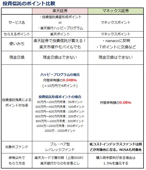 f:id:shunpon:20180925200654p:plain